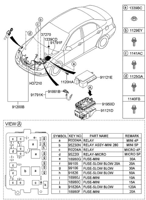 2006 kia spectra wiring diagram   cable-recessi all wiring diagram -  cable-recessi.apafss.eu  apafss.eu