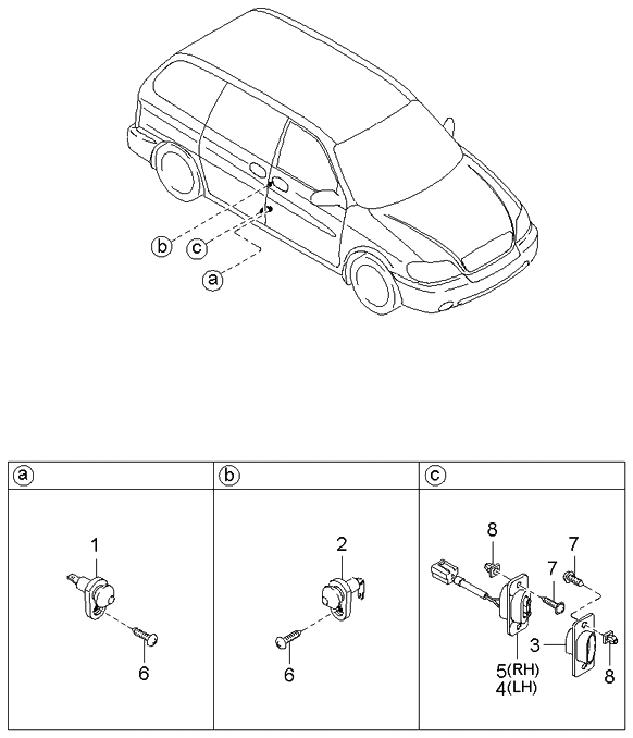 2002 Kia Sedona Door Switches