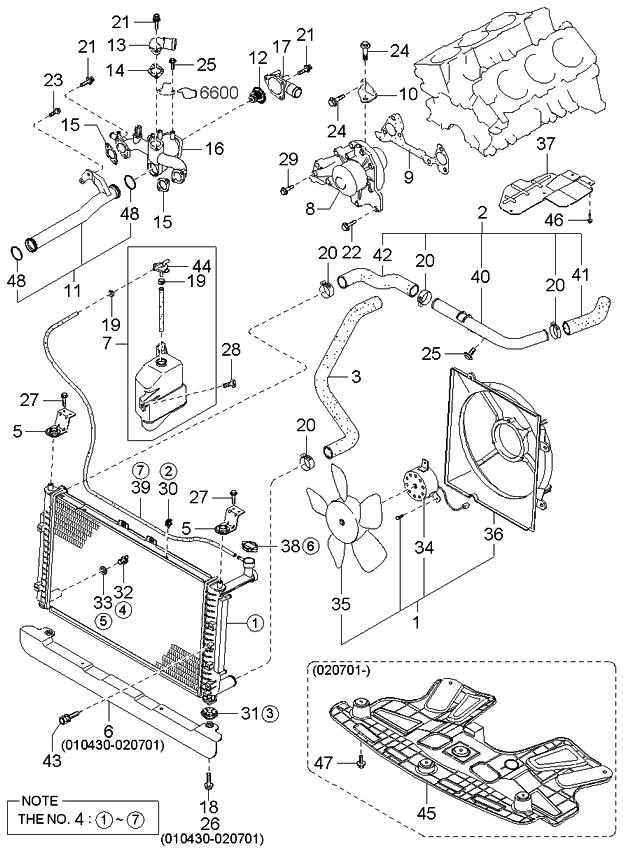 2005 Kia Sedona Cooling System - Kia Parts Now