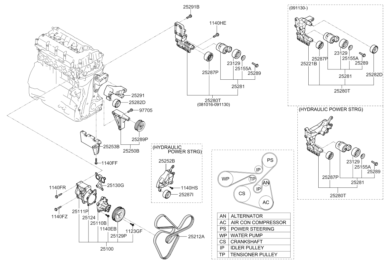 kia 2521225000 2004 Kia Sorento Radiator Diagram