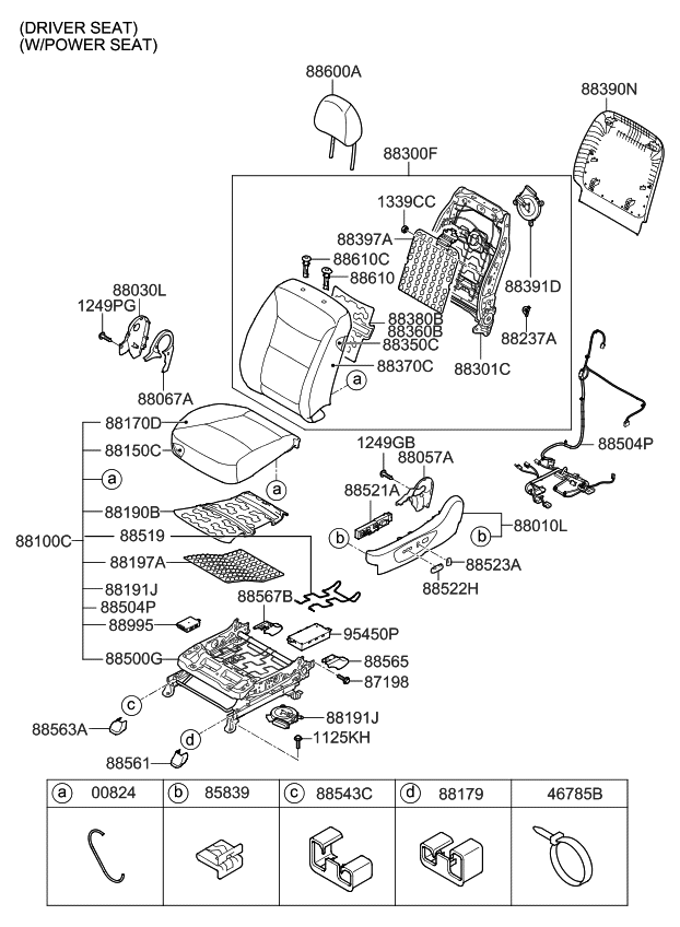 Kia Sorento Wiring Harness Diagram