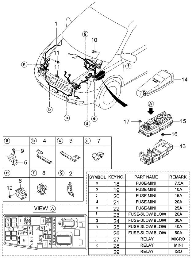 [DIAGRAM_34OR]  912054D361 - Genuine Kia WIRING ASSEMBLY-FRONT | 2006 Kia Sedona Wiring Harness Diagram |  | Kia Parts