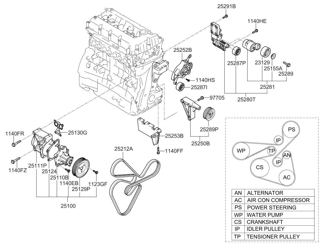 Kia 2528025001 on 2000 kia sportage motor diagram, kia car diagram, kia rio 1.6 engine, kia wiring diagram, kia rondo engine problems, kia 2.4 engine, kia axle diagram, kia 4 wheel drive problems, kia serpentine belt diagram, 2006 kia rio belt diagram, 2005 kia sedona firing order diagram, kia parts diagram, kia sedona starter diagram, 2000 kia sportage timing marks diagram, kia steering diagram, kia engine specs, toro groundsmaster 120 wire diagram, 2005 kia sedona exhaust system diagram, kia 3.5 engine problems,