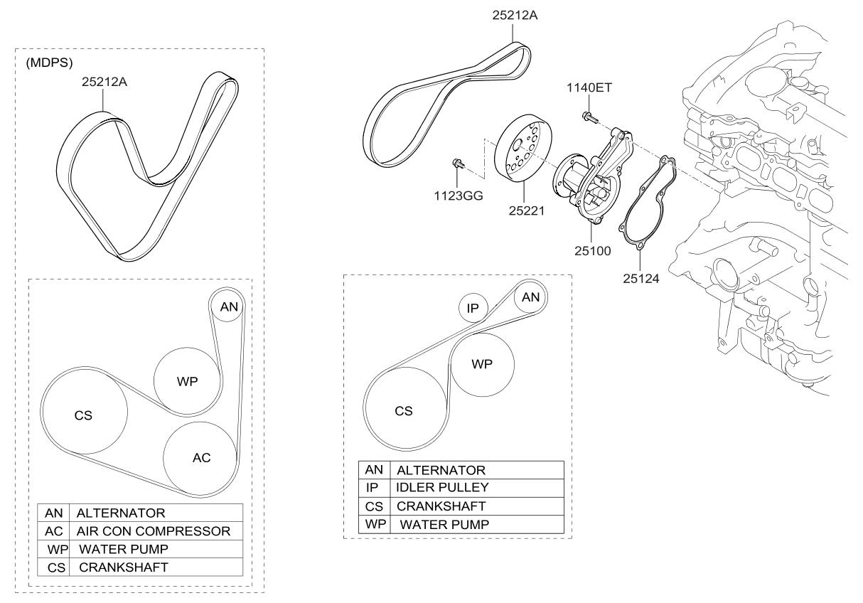 2013 kia soul coolant pump kia parts now rh kiapartsnow com Kia Soul Transmission Parts Diagram 2015 kia soul engine diagram