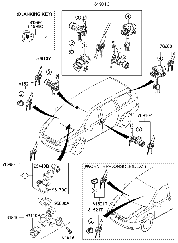 2007 kia sedona key set