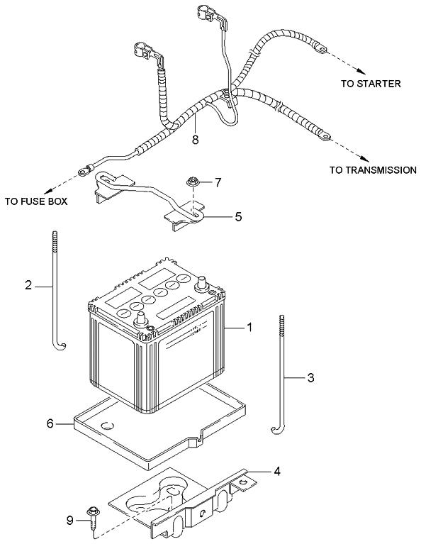 Starte 2001 Kia Sportage Parts Diagram • Wiring Diagram
