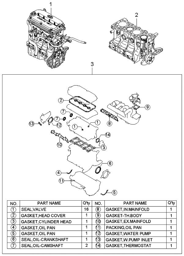 2004 Kia Rio Short Engine  U0026 Gasket Set