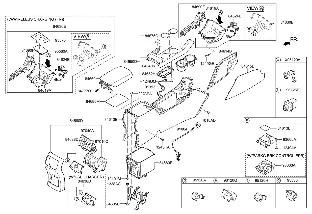 2020 Kia Sportage Console