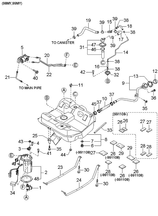 1997 Kium Sephium Engine Diagram - selbstgenaeht-blog