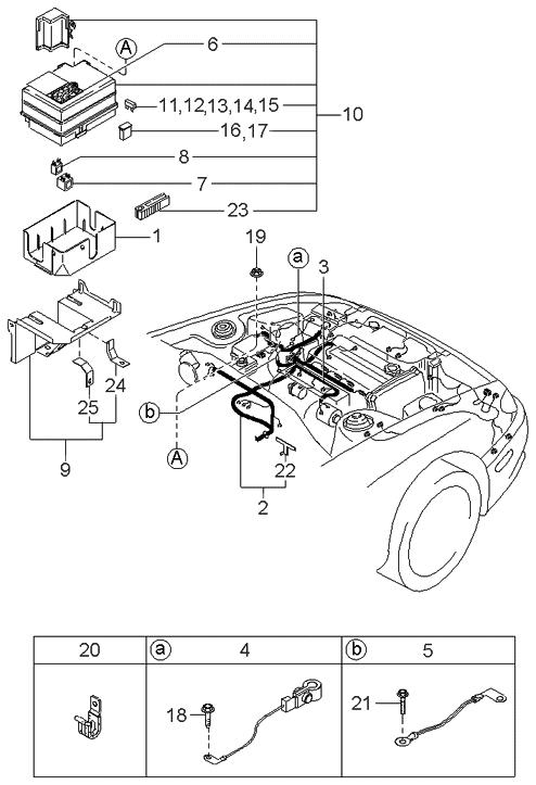 2001 kia sephia engine transmission wiring harnesses rh kiapartsnow com 1997 Kia Sephia Engine Diagram 1998 Kia Sephia Engine Diagram