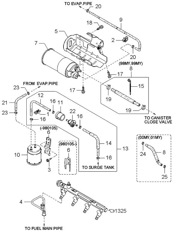 2000 kia sephia fuel system kia parts now rh kiapartsnow com 1998 Kia Sephia Repair Manual 2000 Kia Sephia Starter Location