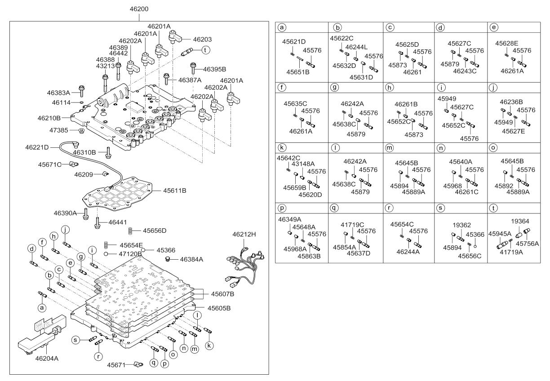 2008 Kia Sorento Transmission Valve Body - Kia Parts Now
