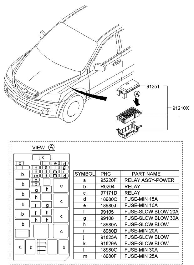 2015 kia sorento engine diagram kia sorento engine wiring #5